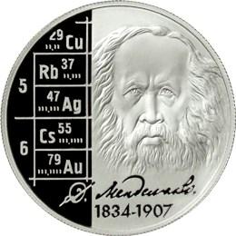 2 рубля. Учёный-энциклопедист Д.И. Менделеев - 175 лет со дня рождения